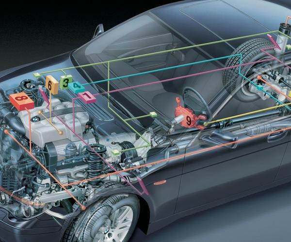 Guarnizioni in ambito Automotive